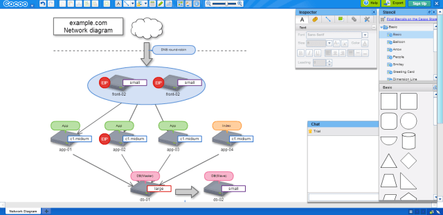 A photo of the mind mapping tool Cacoo