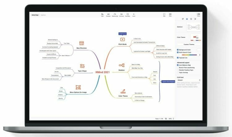 On a laptop computer, the XMind (2021) user interface presents a mind map with nodes and descriptions.
