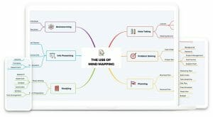 A creative example of how to use XMind to brainstorm a mindmap, including possible sections and sub-branches.